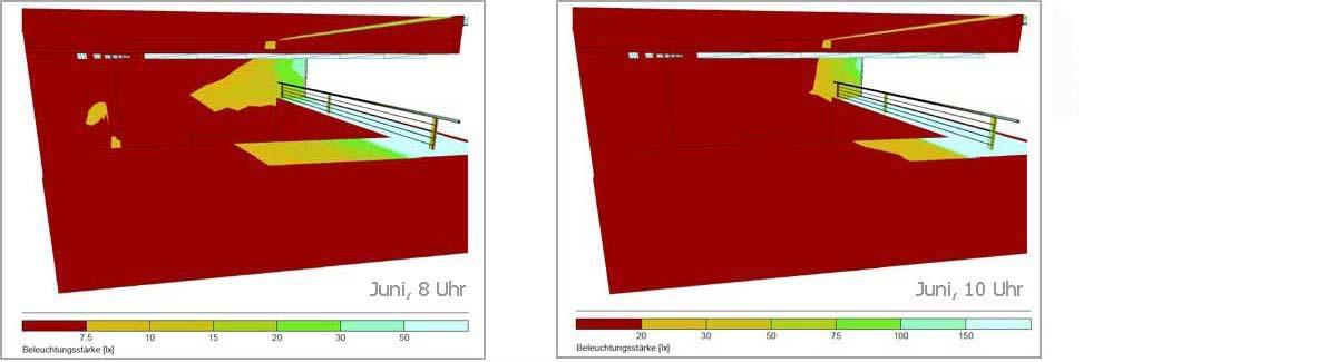 Projektionsumgebung, Simulation Projektion, Tageslichtberechnung für Projektion, Raumlichtsituation, Planung hochwertige Projektion