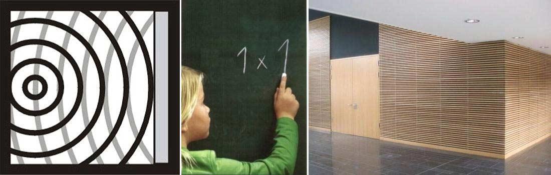 Das Bild zeigt symbolisch eine Kugelschallquelle, ein Kind an der Schultafel sowie ein Wandfläche mit schallaktiver Oberfläche, in Form von Stabholz.