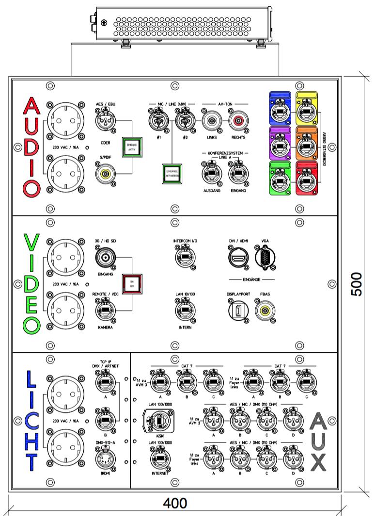 Medienkasten, Versatzkasten, Wandeinbaukasten, Medienanschlusskasten, AV Anschluss