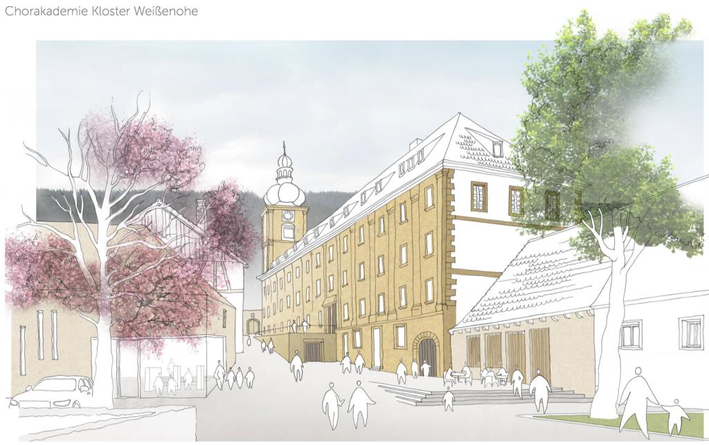 Das Bild zeigt eine Skizze des Klosters Weißenohe der Hirner & Riehl Architekten, 1. Preisträger aus dem Wettbewerb.