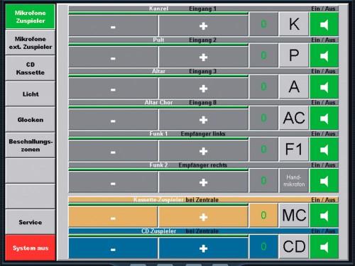 Das Bild zeigt eine Kunden spezifisch programmierte Steueroberfläche, mit Mischpultfunktion, inklusive tatsächlicher Pegelanzeige aller Quellen, vom DSP aus zurück gemeldet.