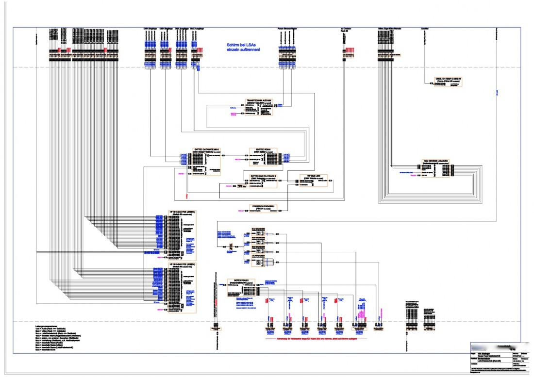 Das Bild zeigt ein Systemblockschaltbild für den Anlagenteil Licht eines großen Mediensystems.