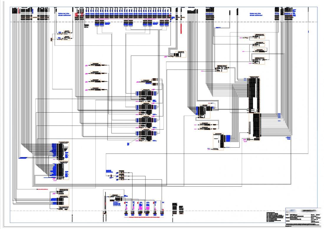 Das Bild zeigt ein Systemblockschaltbild für den Anlagenteil Video eines großen Mediensystems.